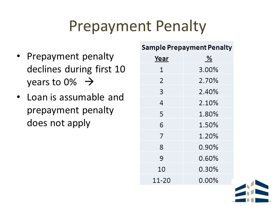 Prepayment Penalty Prepayment penalty declines during first 10 years to 0% Loan is assumable and prepayment penalty does not apply Sample Prepayment Penalty Year % 13.00% 22.70% 32.40% 42.10% 51.80% 61.50% 71.20% 80.90% 90.60% 100.30% 11-200.00%