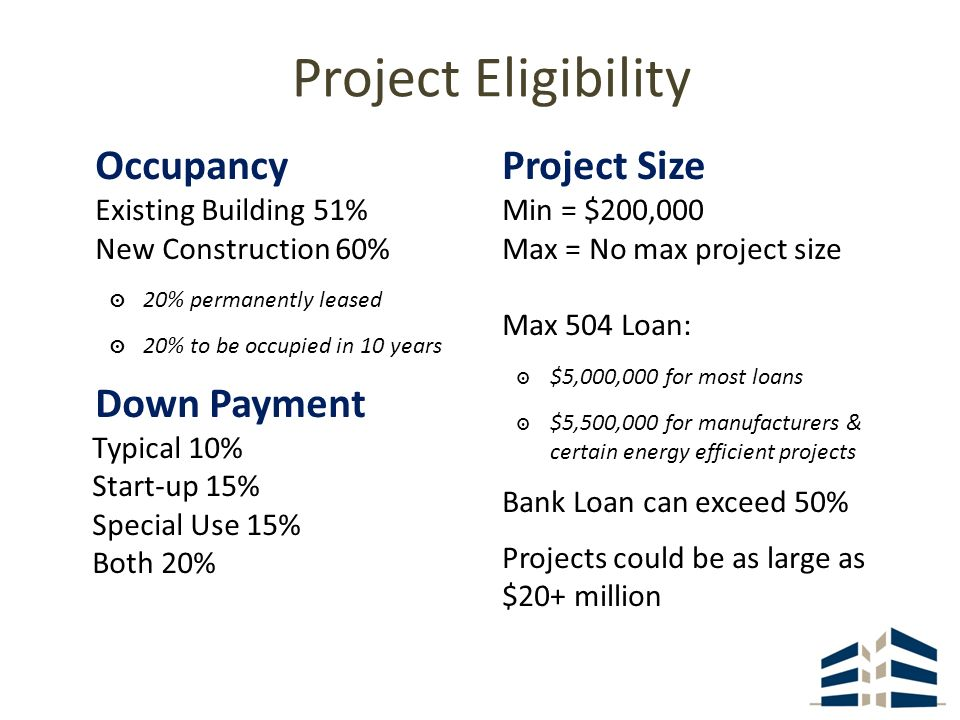 Project Eligibility Occupancy Existing Building 51% New Construction 60% 20% permanently leased 20% to be occupied in 10 years Down Payment Typical 10% Start-up 15% Special Use 15% Both 20% Project Size Min = $200,000 Max = No max project size Max 504 Loan: $5,000,000 for most loans $5,500,000 for manufacturers & certain energy efficient projects Bank Loan can exceed 50% Projects could be as large as $20+ million