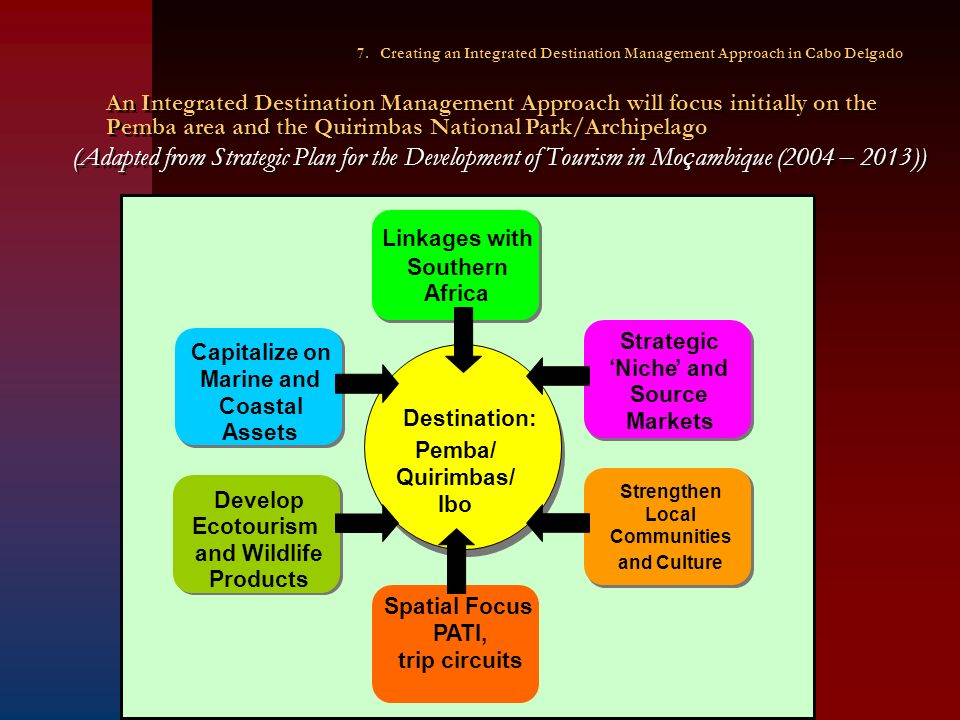 (Adapted from Strategic Plan for the Development of Tourism in Mo ç ambique (2004 – 2013)) Capitalize on Marine and Coastal Assets Capitalize on Marine and Coastal Assets Develop Eco-tourism and Wildlife Products Develop Ecotourism and Wildlife Products Integration Southern Africa Linkages with Southern Africa Capture the Strength of Culture Strengthen Local Communities and Culture Strategic Nicheand Source Markets Strategic Nicheand Source Markets Destination Mozambique Destination: Pemba/ Quirimbas/ Ibo Spatial Focus PATI, TFCA, Routes, Regions Spatial Focus PATI, trip circuits An Integrated Destination Management Approach will focus initially on the Pemba area and the Quirimbas National Park/Archipelago 7.