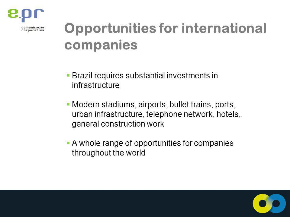 Opportunities for international companies Brazil requires substantial investments in infrastructure Modern stadiums, airports, bullet trains, ports, urban infrastructure, telephone network, hotels, general construction work A whole range of opportunities for companies throughout the world