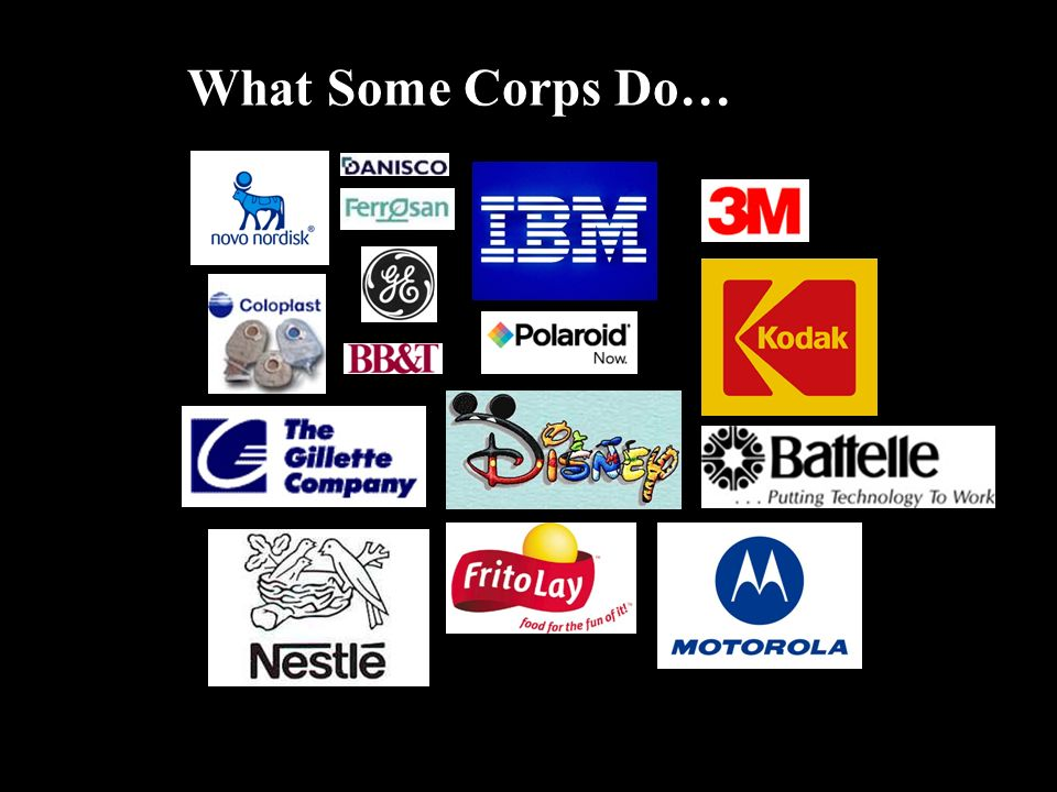 What Some Corps Do…