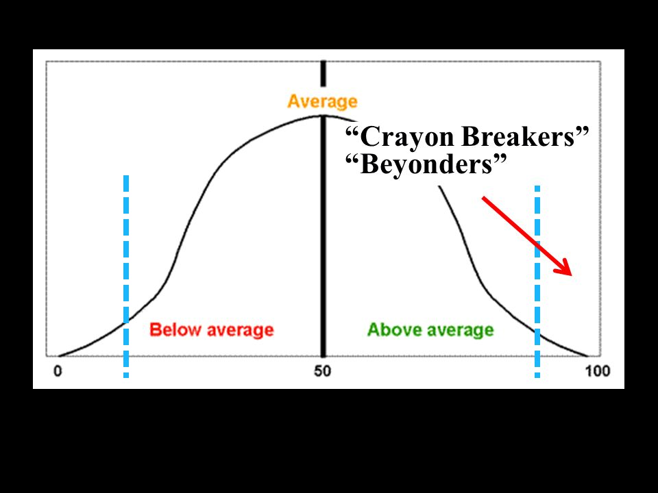 Crayon Breakers Beyonders