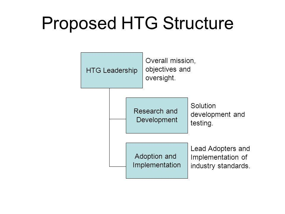 Proposed HTG Structure HTG Leadership Research and Development Adoption and Implementation Overall mission, objectives and oversight.