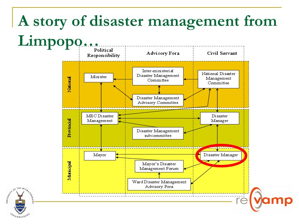 A story of disaster management from Limpopo…