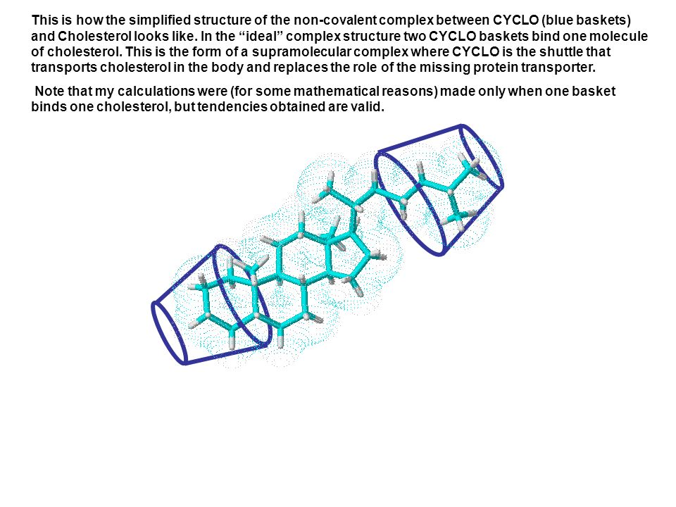 This is how the simplified structure of the non-covalent complex between CYCLO (blue baskets) and Cholesterol looks like.