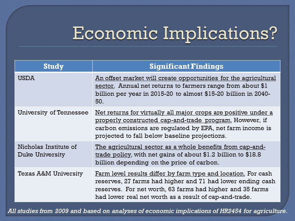 All studies from 2009 and based on analyses of economic implications of HR2454 for agriculture.