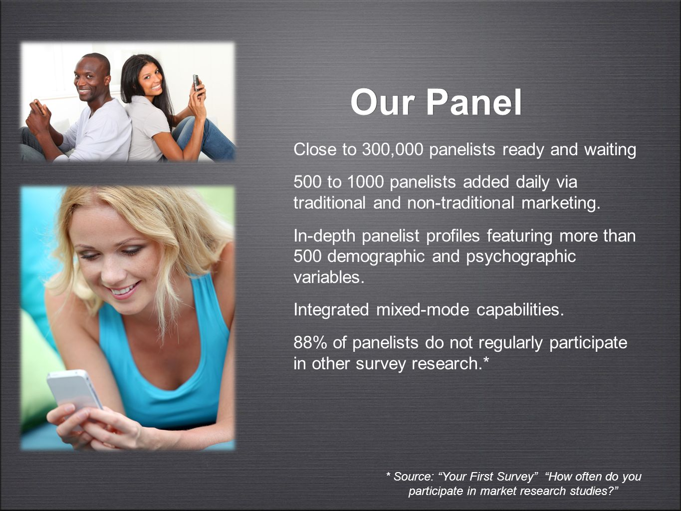Our Panel * Source: Your First Survey How often do you participate in market research studies.