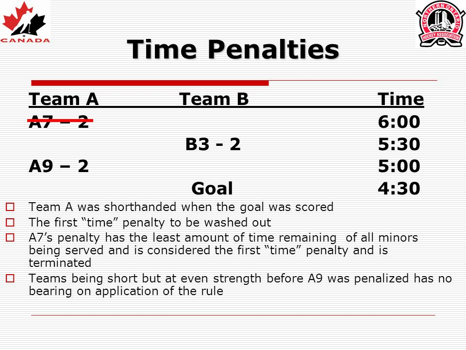 Time Penalties Team A Team BTime A7 – 26:00 B3 - 25:30 A9 – 2 5:00 Goal4:30 Team A was shorthanded when the goal was scored The first time penalty to be washed out A7s penalty has the least amount of time remaining of all minors being served and is considered the first time penalty and is terminated Teams being short but at even strength before A9 was penalized has no bearing on application of the rule