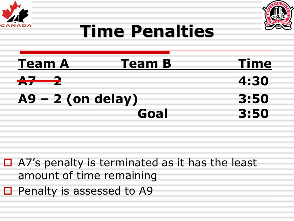 Time Penalties Team ATeam BTime A7 – 24:30 A9 – 2 (on delay)3:50 Goal3:50 A7s penalty is terminated as it has the least amount of time remaining Penalty is assessed to A9