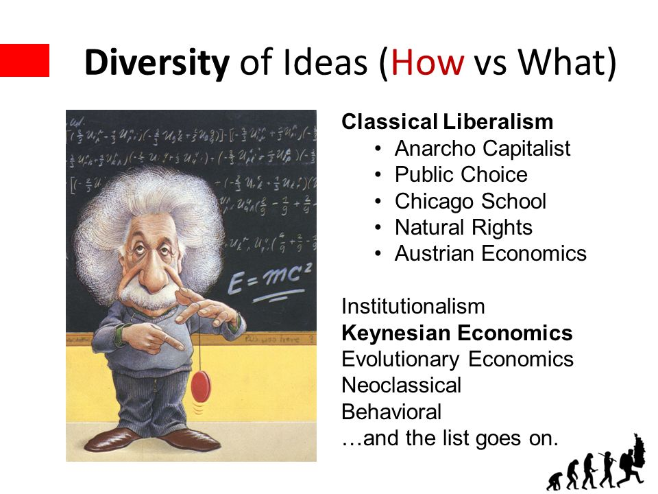Diversity of Ideas (How vs What) Classical Liberalism Anarcho Capitalist Public Choice Chicago School Natural Rights Austrian Economics Institutionalism Keynesian Economics Evolutionary Economics Neoclassical Behavioral …and the list goes on.