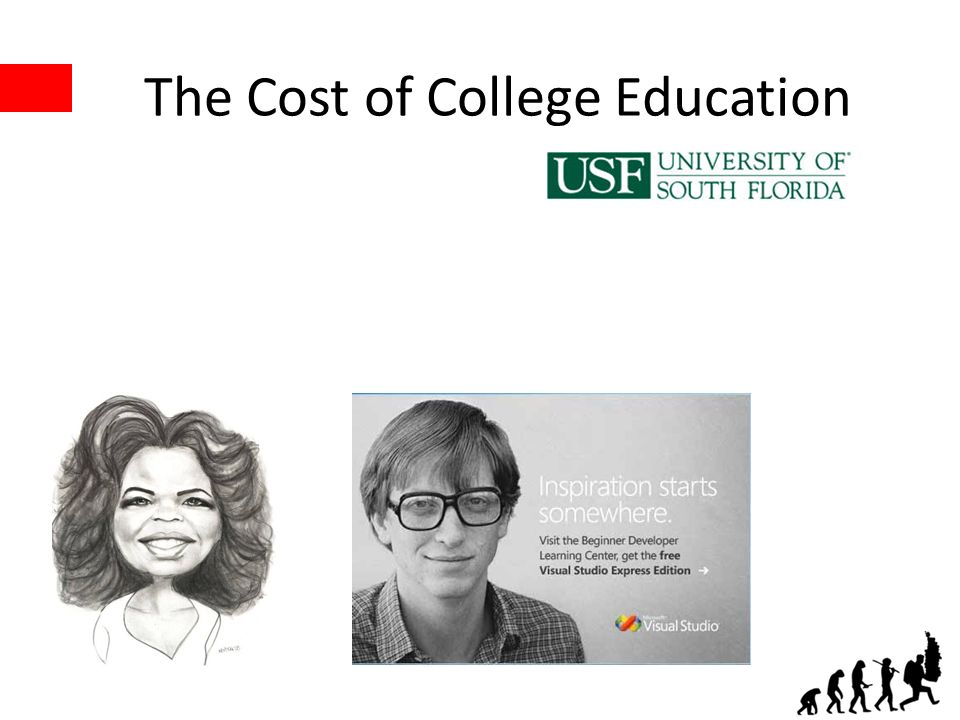 The Cost of College Education