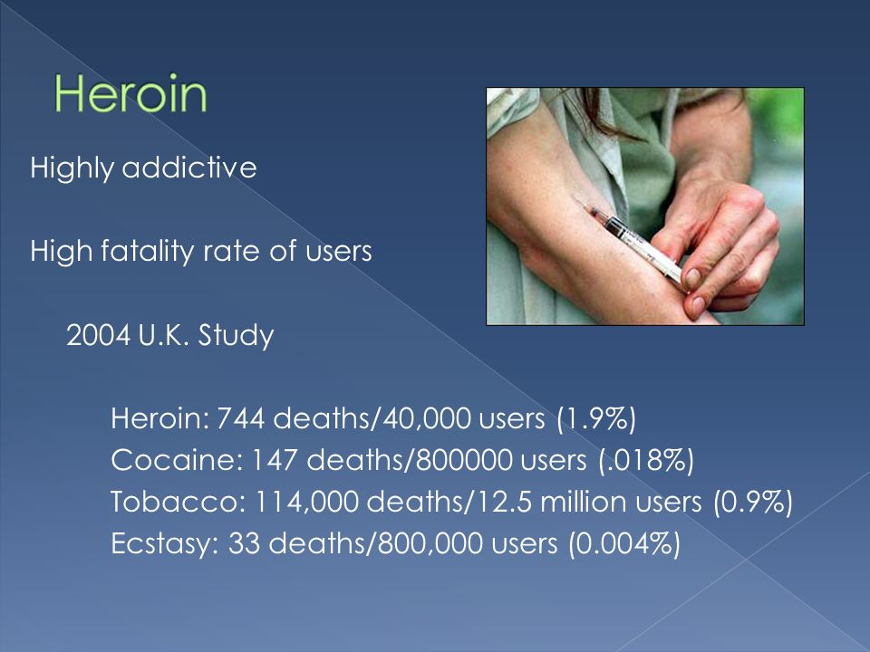 Highly addictive High fatality rate of users 2004 U.K.