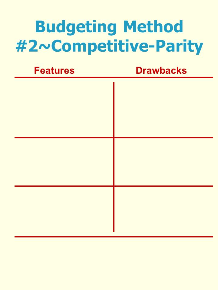 FeaturesDrawbacks Budgeting Method #2~Competitive-Parity