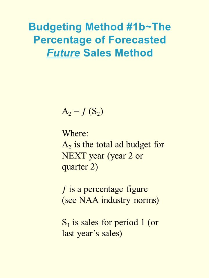 Budgeting Method #1b~The Percentage of Forecasted Future Sales Method A 2 = ƒ (S 2 ) Where: A 2 is the total ad budget for NEXT year (year 2 or quarter 2) ƒ is a percentage figure (see NAA industry norms) S 1 is sales for period 1 (or last years sales)