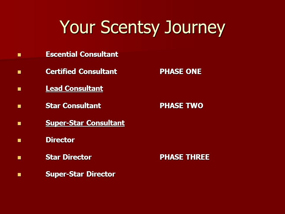Your Scentsy Journey Escential Consultant Escential Consultant Certified ConsultantPHASE ONE Certified ConsultantPHASE ONE Lead Consultant Lead Consultant Star ConsultantPHASE TWO Star ConsultantPHASE TWO Super-Star Consultant Super-Star Consultant Director Director Star DirectorPHASE THREE Star DirectorPHASE THREE Super-Star Director Super-Star Director