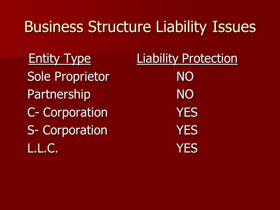 Business Structure Liability Issues Entity Type Liability Protection Entity Type Liability Protection Sole Proprietor NO Partnership NO C- Corporation YES S- Corporation YES L.L.C.