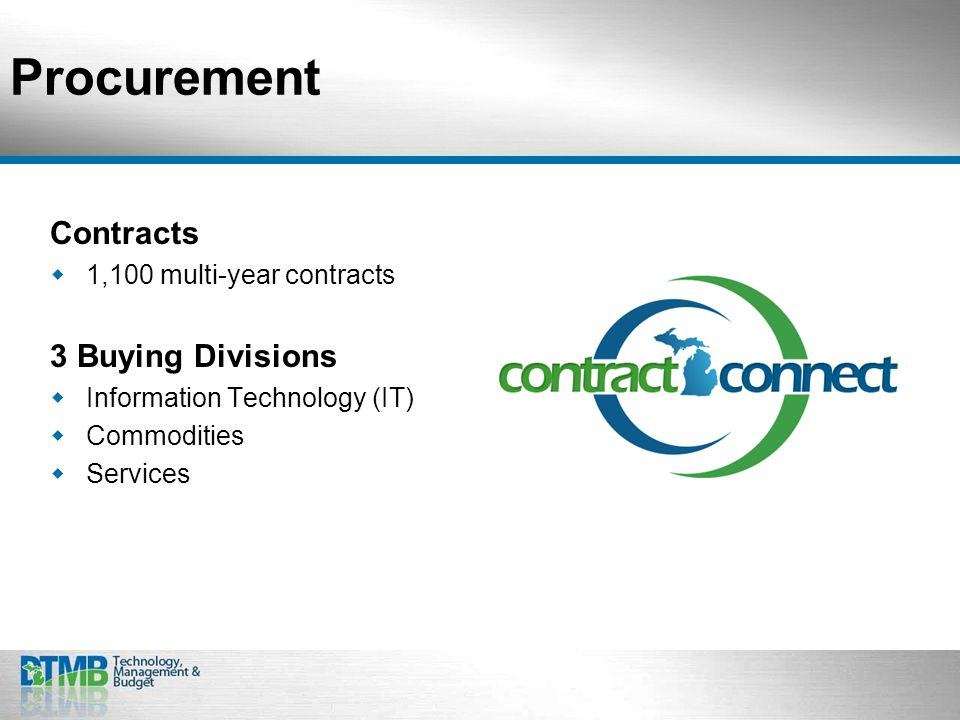 Procurement Contracts 1,100 multi-year contracts 3 Buying Divisions Information Technology (IT) Commodities Services