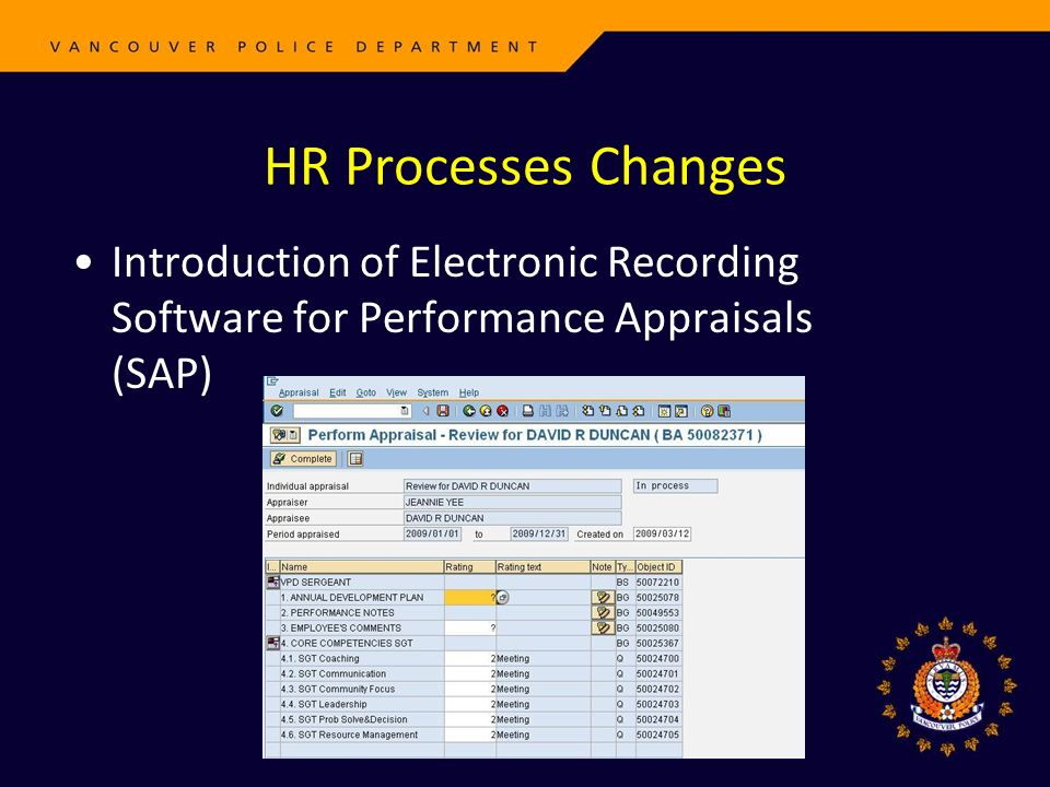 HR Processes Changes Introduction of Electronic Recording Software for Performance Appraisals (SAP)