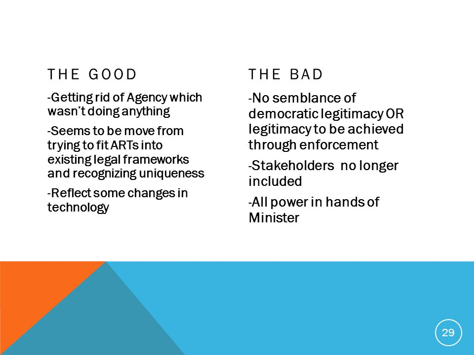 THE GOOD -Getting rid of Agency which wasnt doing anything -Seems to be move from trying to fit ARTs into existing legal frameworks and recognizing uniqueness -Reflect some changes in technology THE BAD -No semblance of democratic legitimacy OR legitimacy to be achieved through enforcement -Stakeholders no longer included -All power in hands of Minister 29