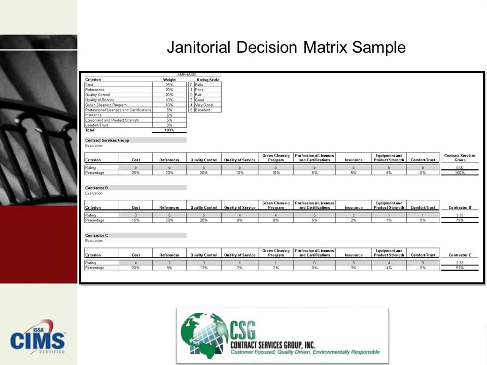 Janitorial Decision Matrix Sample