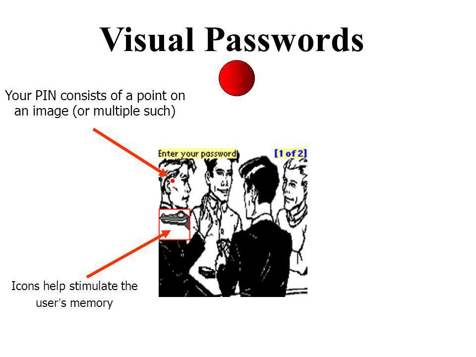 Visual Passwords Your PIN consists of a point on an image (or multiple such) Icons help stimulate the user s memory