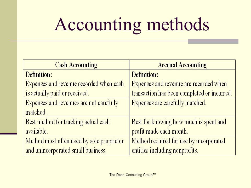 The Dean Consulting Group Accounting methods
