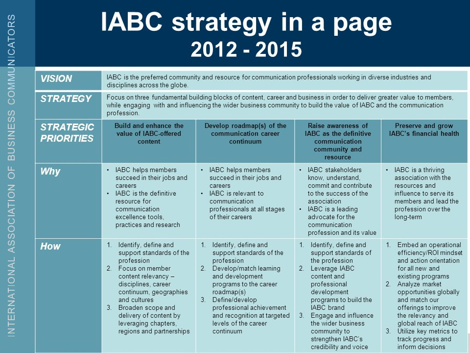 IABC strategy in a page 2012 - 2015 VISION IABC is the preferred community and resource for communication professionals working in diverse industries and disciplines across the globe.