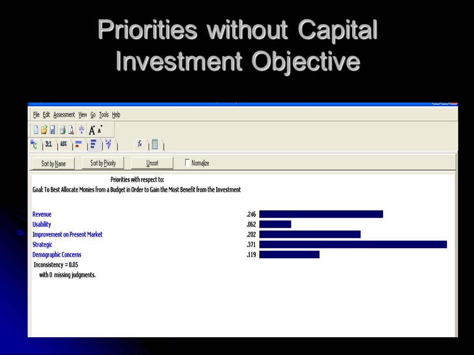 Priorities without Capital Investment Objective