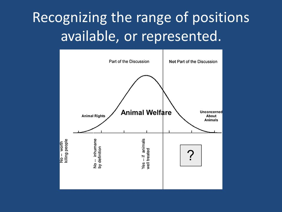 Recognizing the range of positions available, or represented.