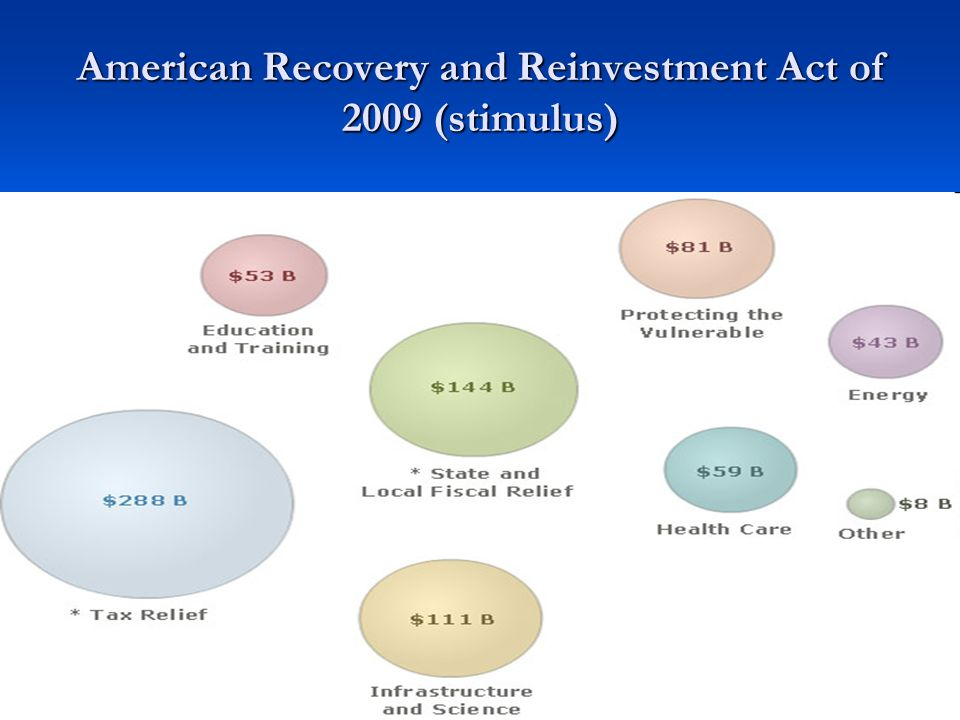 American Recovery and Reinvestment Act of 2009 (stimulus)