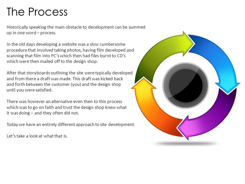 The Process Historically speaking the main obstacle to development can be summed up in one word – process.