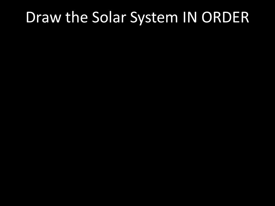 Draw the Solar System IN ORDER