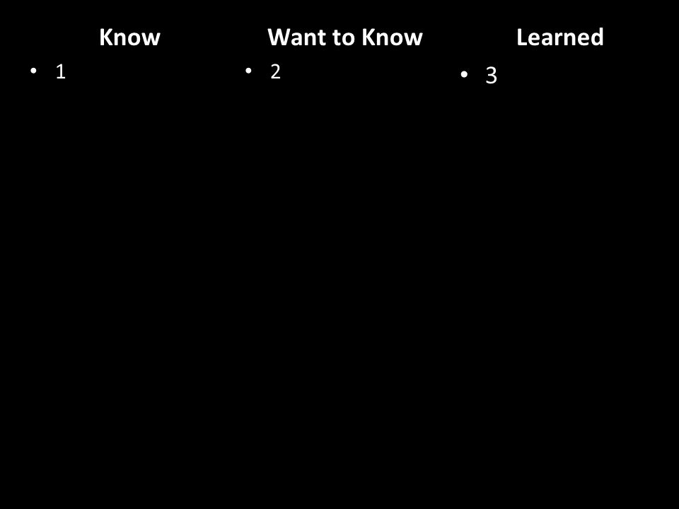 Know 1 Want to Know 2 Learned 3