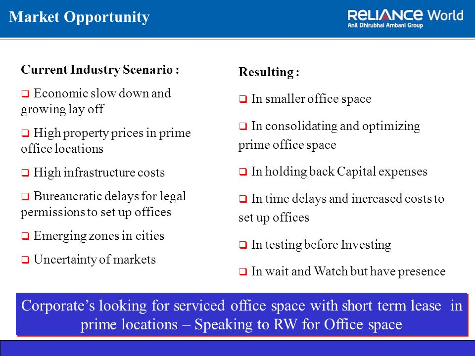 Market Opportunity Corporates looking for serviced office space with short term lease in prime locations – Speaking to RW for Office space Current Industry Scenario : Economic slow down and growing lay off High property prices in prime office locations High infrastructure costs Bureaucratic delays for legal permissions to set up offices Emerging zones in cities Uncertainty of markets Resulting : In smaller office space In consolidating and optimizing prime office space In holding back Capital expenses In time delays and increased costs to set up offices In testing before Investing In wait and Watch but have presence