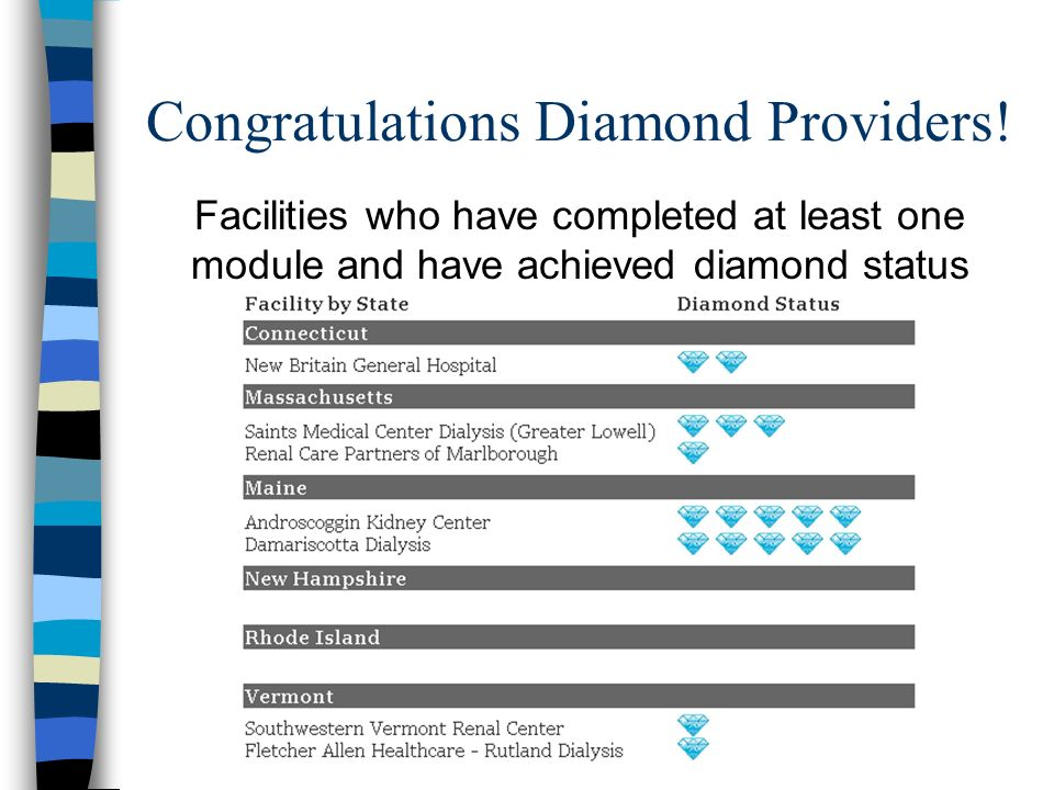 Congratulations Diamond Providers.