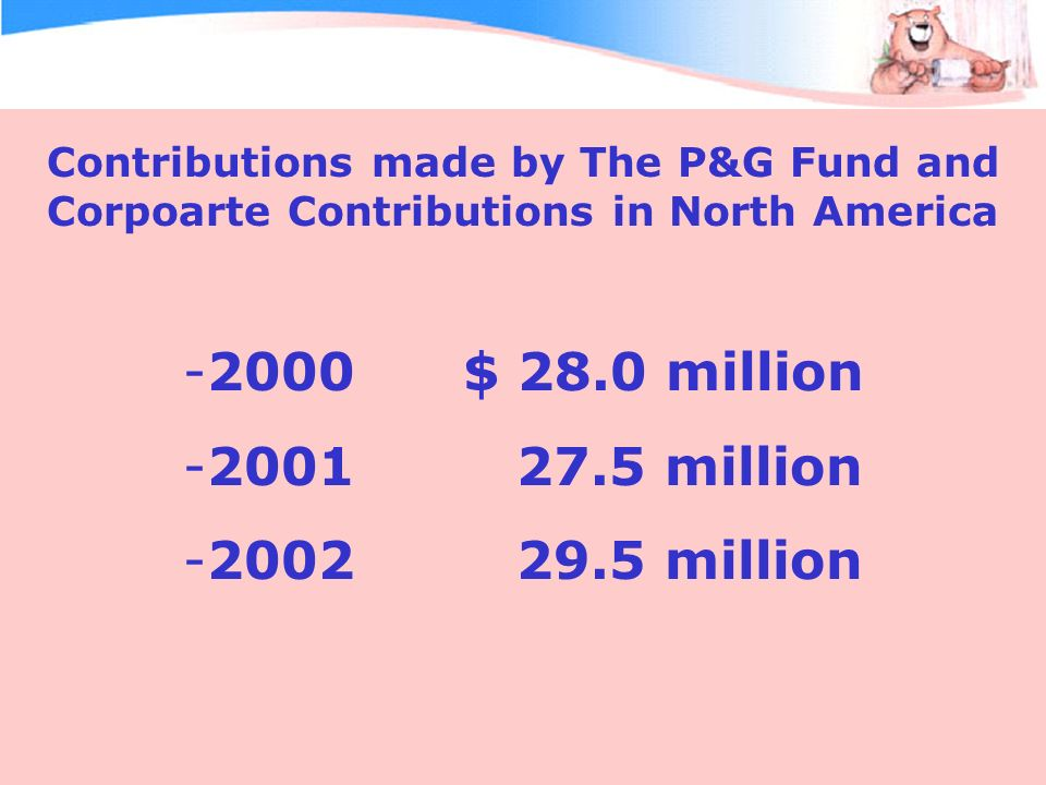 Contributions made by The P&G Fund and Corpoarte Contributions in North America $ 28.0 million million million