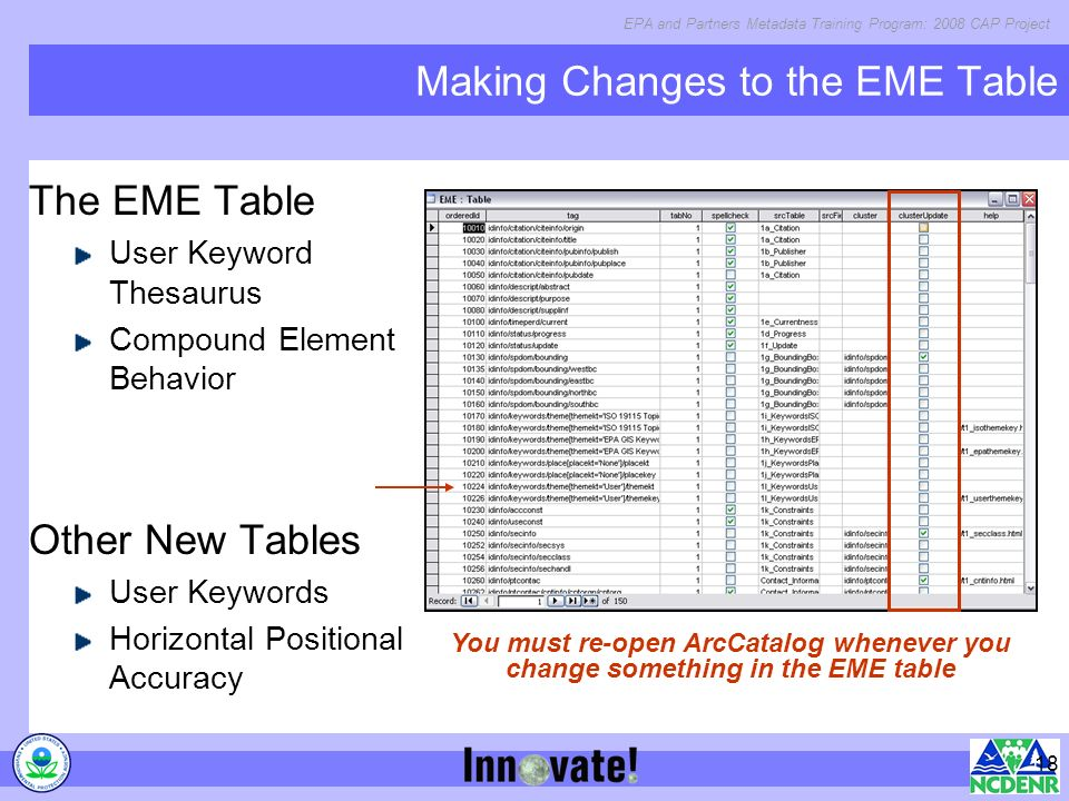 EPA and Partners Metadata Training Program: 2008 CAP Project 18 Making Changes to the EME Table The EME Table User Keyword Thesaurus Compound Element Behavior Other New Tables User Keywords Horizontal Positional Accuracy You must re-open ArcCatalog whenever you change something in the EME table
