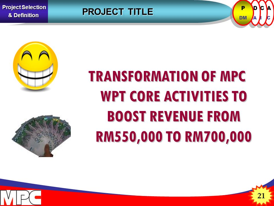 TRANSFORMATION OF MPC WPT CORE ACTIVITIES TO BOOST REVENUE FROM RM550,000 TO RM700, PROJECT TITLE PROJECT TITLE ACAC ACAC CICI CICI DADA DADA P DM P DM Project Selection & Definition