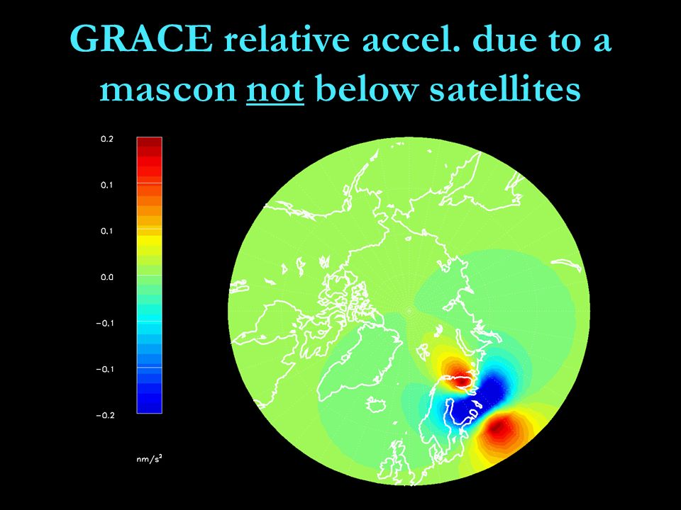 GRACE relative accel. due to a mascon not below satellites
