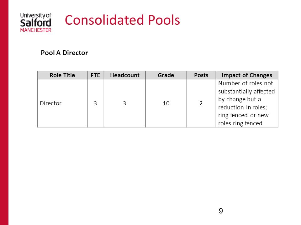 Consolidated Pools 9 Role TitleFTEHeadcountGradePostsImpact of Changes Director33102 Number of roles not substantially affected by change but a reduction in roles; ring fenced or new roles ring fenced Pool A Director