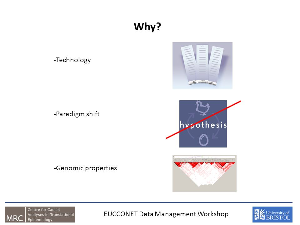 Why -Technology -Paradigm shift -Genomic properties EUCCONET Data Management Workshop