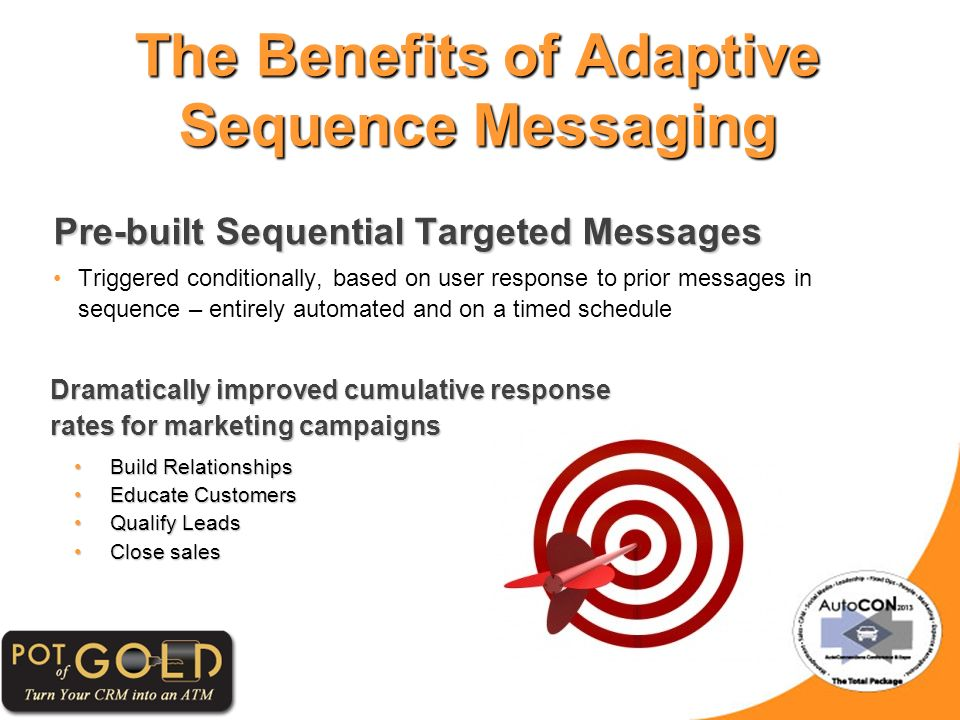 The Benefits of Adaptive Sequence Messaging Pre-built Sequential Targeted Messages Triggered conditionally, based on user response to prior messages in sequence – entirely automated and on a timed schedule Dramatically improved cumulative response rates for marketing campaigns Build RelationshipsBuild Relationships Educate CustomersEducate Customers Qualify LeadsQualify Leads Close salesClose sales