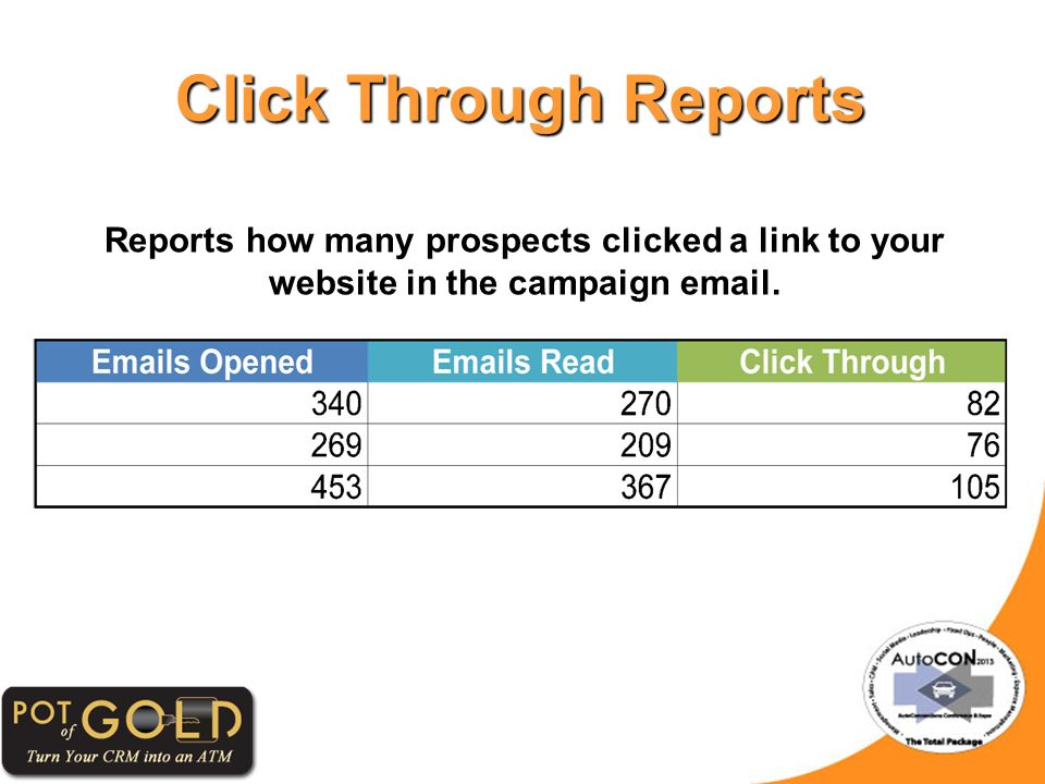 Reports how many prospects clicked a link to your website in the campaign email.