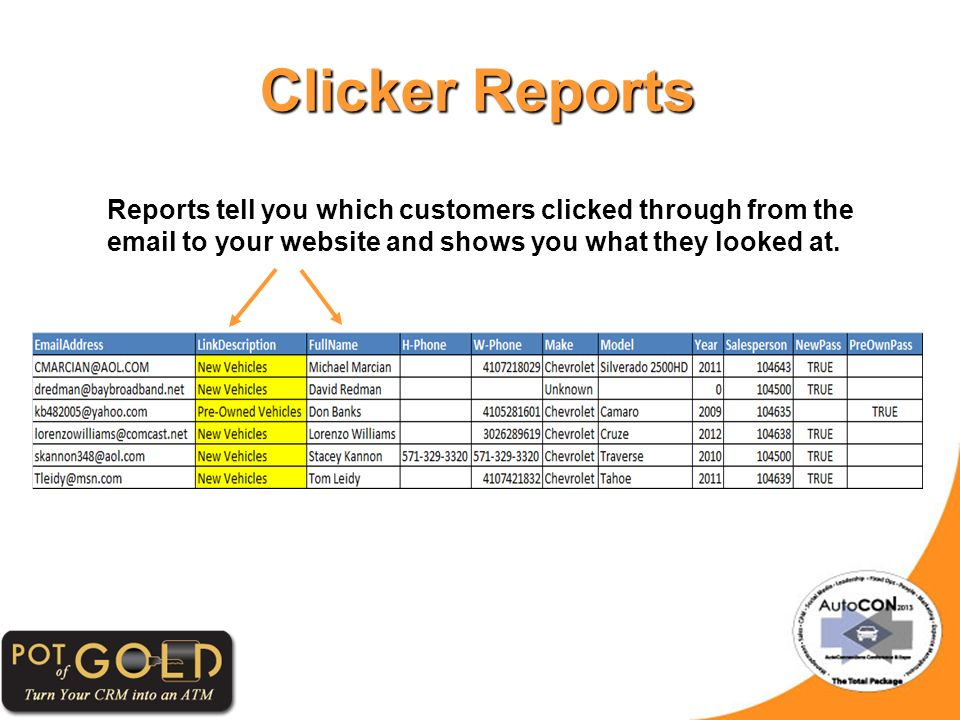 Clicker Reports Reports tell you which customers clicked through from the email to your website and shows you what they looked at.