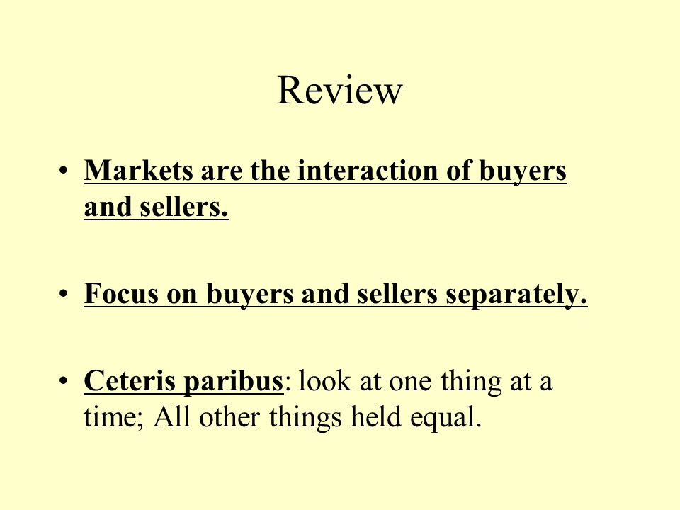 Review Markets are the interaction of buyers and sellers.