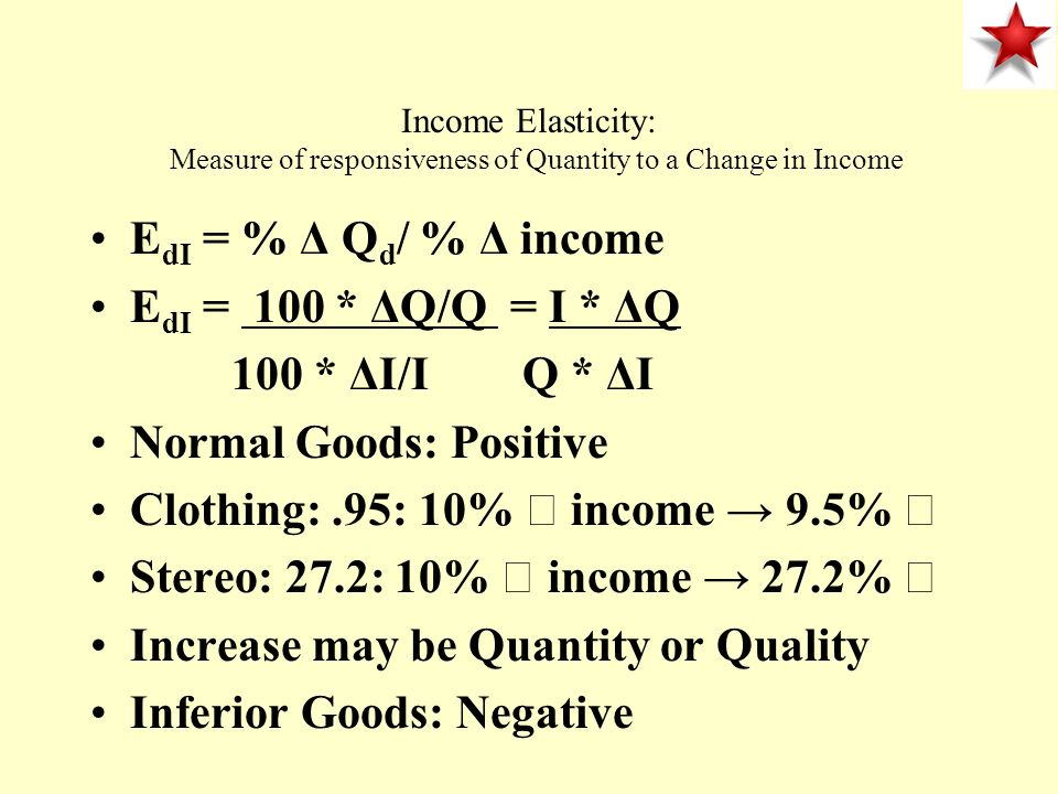 Income Elasticity: Measure of responsiveness of Quantity to a Change in Income E dI = % Δ Q d / % Δ income E dI = 100 * ΔQ/Q = I * ΔQ 100 * ΔI/I Q * ΔI Normal Goods: Positive Clothing:.95: 10% income 9.5% Stereo: 27.2: 10% income 27.2% Increase may be Quantity or Quality Inferior Goods: Negative