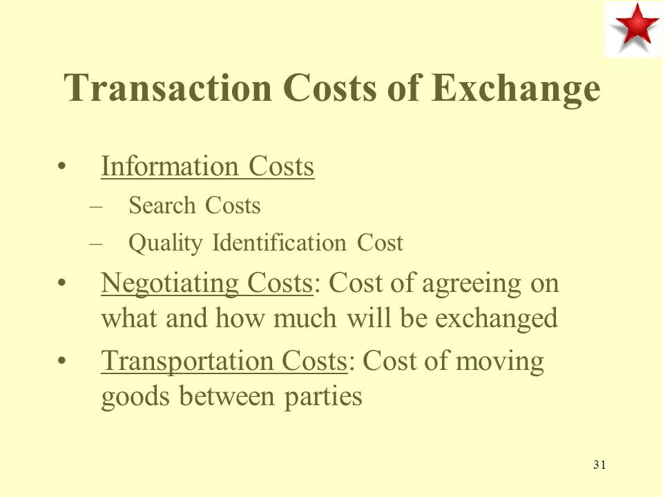 Transaction Costs of Exchange Information Costs –Search Costs –Quality Identification Cost Negotiating Costs: Cost of agreeing on what and how much will be exchanged Transportation Costs: Cost of moving goods between parties 31