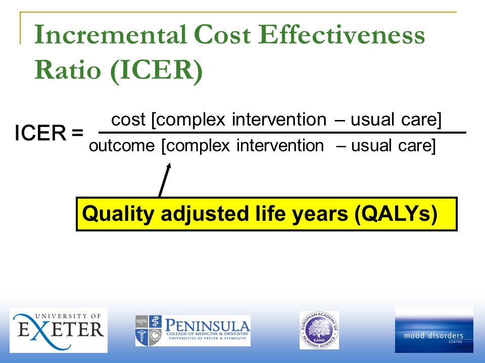 Incremental Cost Effectiveness Ratio (ICER) cost [complex intervention – usual care] outcome [complex intervention – usual care] ICER = Quality adjusted life years (QALYs)