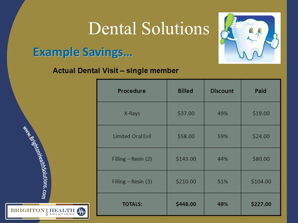 Dental Solutions Example Savings… Actual Dental Visit – single member ProcedureBilledDiscountPaid X-Rays$37.0049%$19.00 Limited Oral Evil$58.0059%$24.00 Filling – Resin (2)$143.0044%$80.00 Filling – Resin (3)$210.0051%$104.00 TOTALS:$448.0049%$227.00