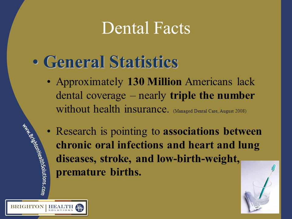 Dental Facts General StatisticsGeneral Statistics Approximately 130 Million Americans lack dental coverage – nearly triple the number without health insurance.